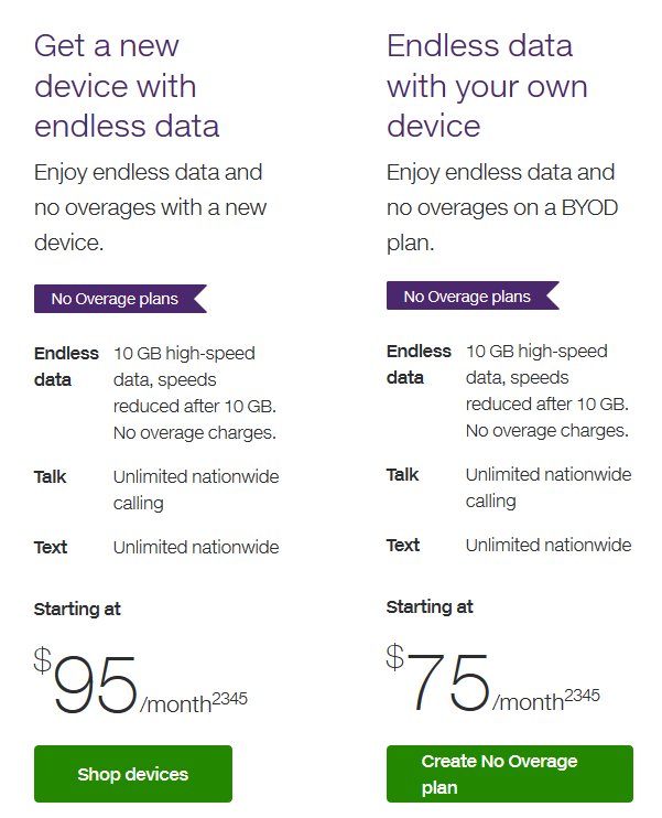 Big 3 Mobile Telephone Data Wars - *Unlimited* Data Plans